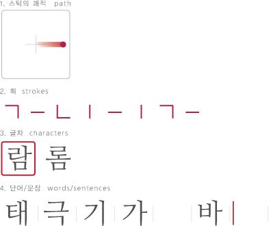 s_concept_contents21